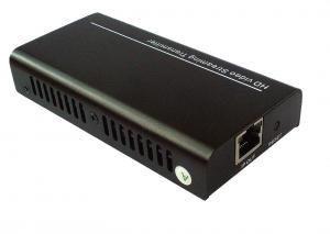 ITMS HDMI-IP12R